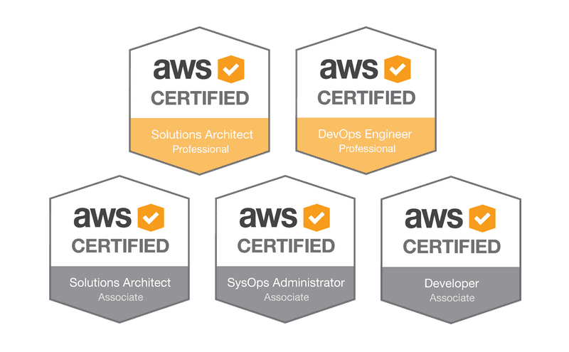 AWS Certification VA